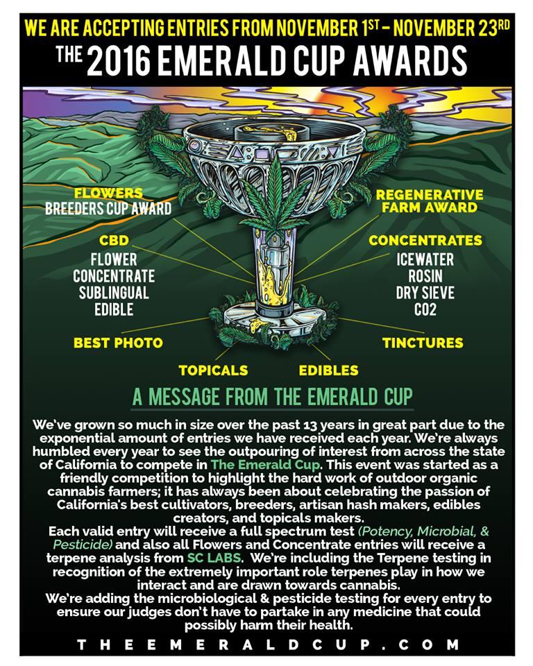 emeraldcup